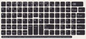 """""""Skaitmenų eilės"""" išdėstymo klaviatūros lipdukai"""